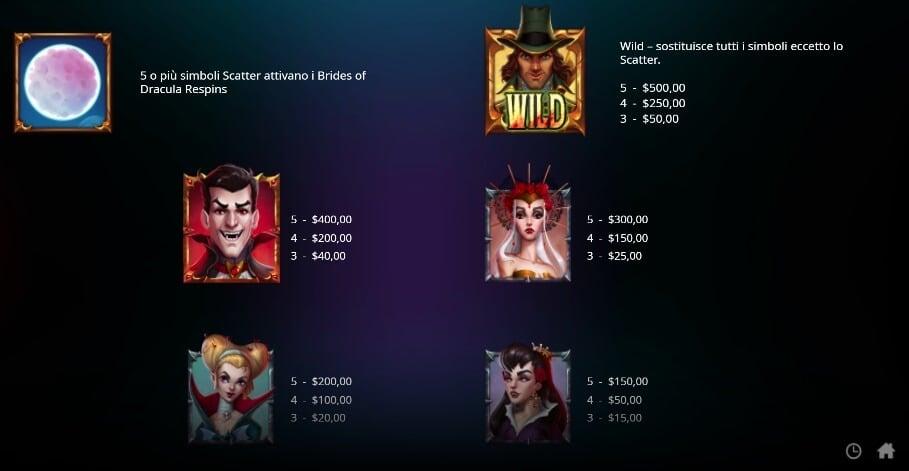 I simboli della slot  online Brides of Dracula.