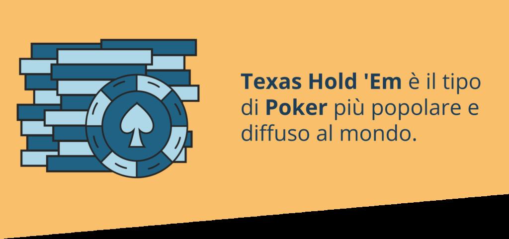 Texas Hold'Em è il gioco di Poker Live più popolare nel mondo