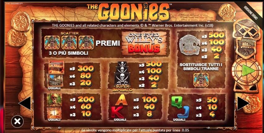 Tabella dei pagamenti della slot The Goonies.