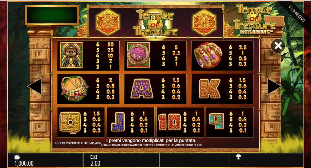 La tavola dei pagamenti di  Temple of Treasure Megaways